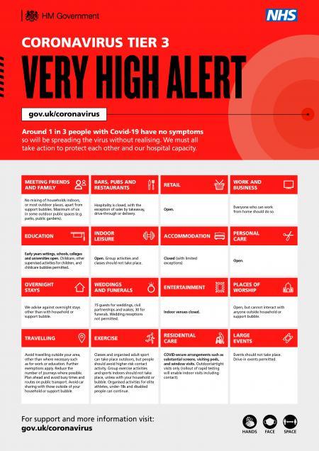 Tier 3 High Alert Poster